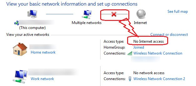 network information connections